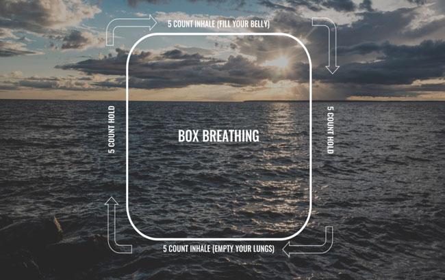 تنفس مربعی چیست؟